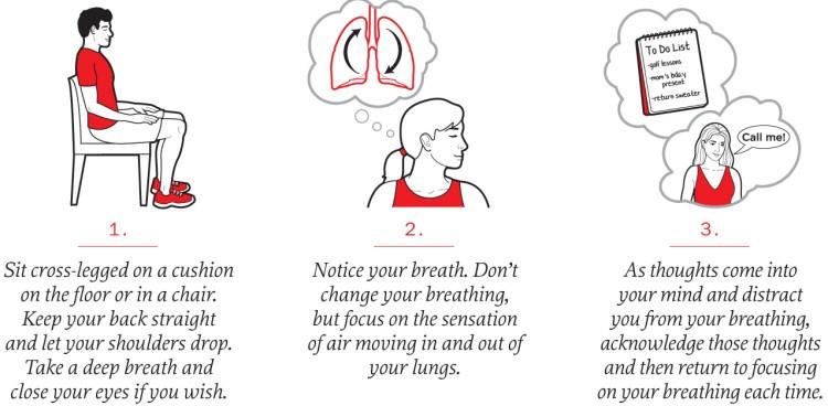 skypro- mindfulness tips